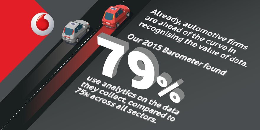 The internet of things is reshaping our automotive future. Read the new report at