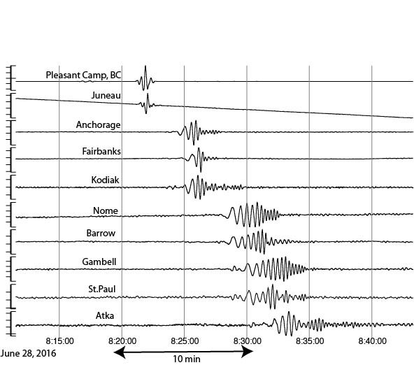 Tuesday's massive Southeast AK landslide was plainly visible on seismometers across Alaska.