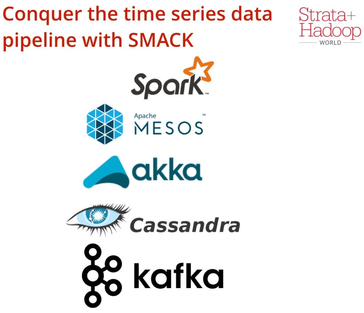 Conquer the time series data pipeline with SMACK: #stratahadoop tutorial💻 w/ @PatrickMcFadin
