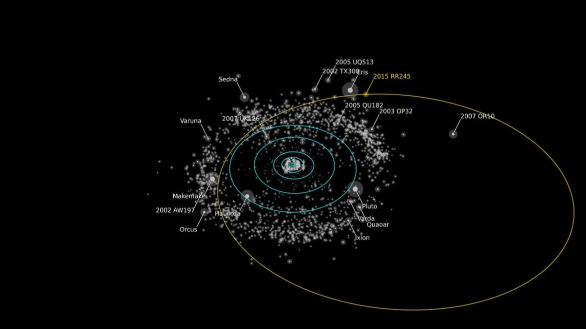 New Dwarf Planet Lurks Just Beyond Pluto's Orbit:  #Astronomy #BigData #DataScience