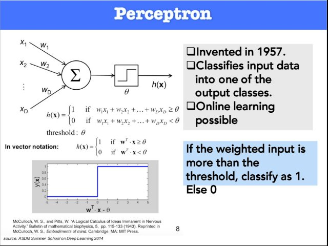 Introduction to Deep Learning for Image Recognition - SciPy US 2016 w/ slides |