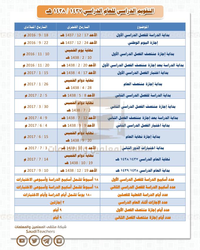نهاية دوام رمضان 1438 للموظفين