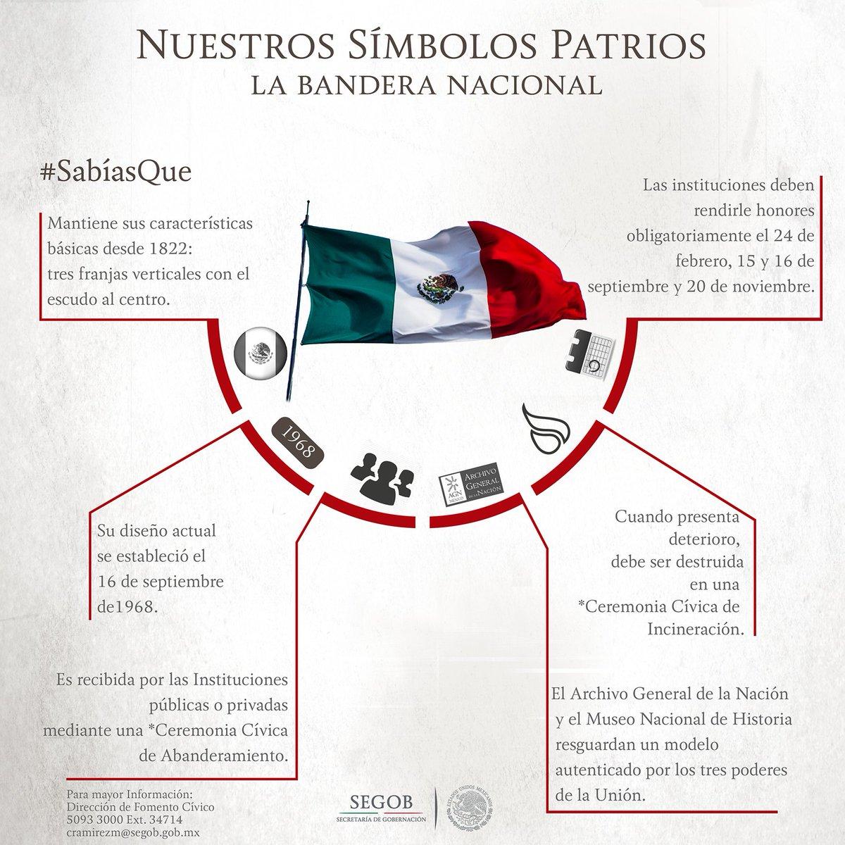 El Nacional La El Y Bandera De Escudo Peru Himno