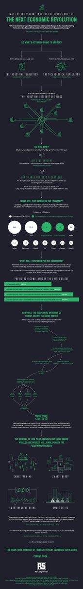 #IoT the next economic revolution - an inforgraphic