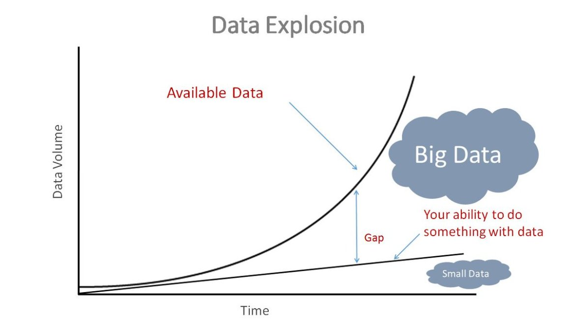 How #BigData is Causing #Knowledge  Impotence  @marinerllc