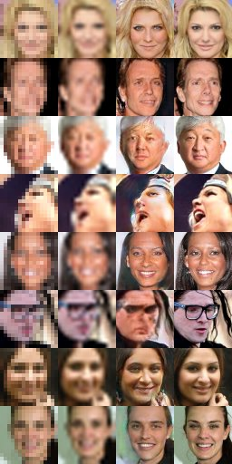 Code for super-resolution of faces, model is DCGAN, implementation TensorFlow: