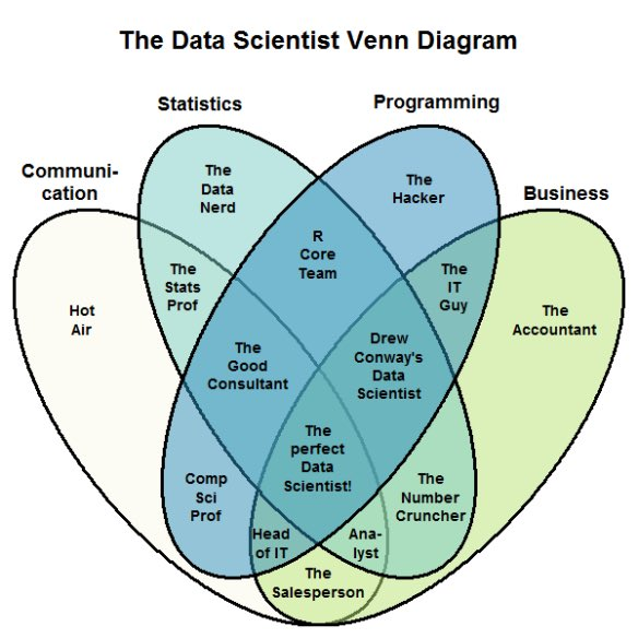 The Really #BigData Weekly!  by @ratzesberger #DataScience #MachineLearning #DataScientist