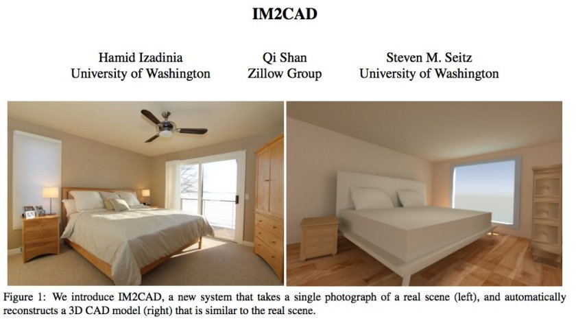IM2CAD: Reconstruct a scene with known CAD models using deep learning and scene optimization