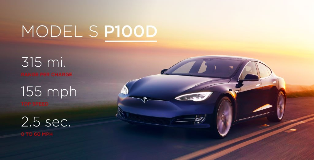 Model S now world's quickest production car; 0-60 mph in 2.5 sec & first to go 300+ miles
