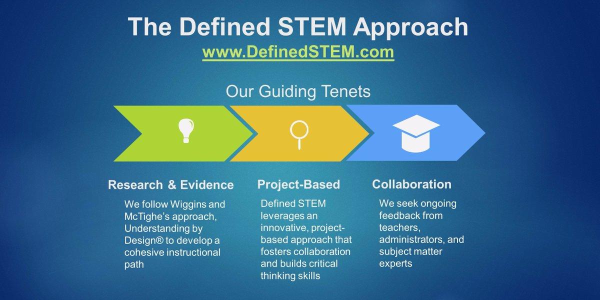 Defined stem
