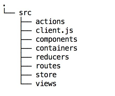 Check out these useful #ReactJS best practices: