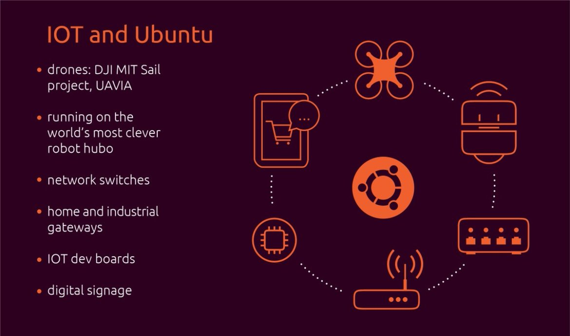 Helping to revolutionise aspects of your everyday lives with #Ubuntu Core - #IoT of Ubuntu:
