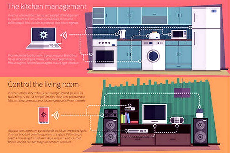 Why Fog Computing is the Killer App for the #IoT- on @rtinsights #cloud@evankirstel