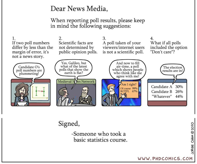 Dear News Media -  #tbw