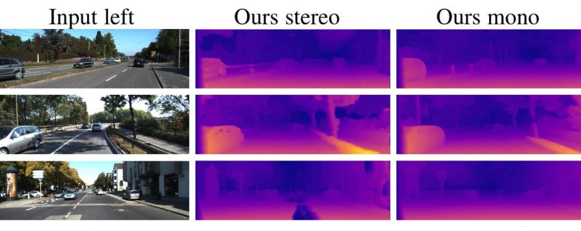 Unsupervised Monocular Depth Estimation. Awesome red-eye read!  #deeplearning #depth #stereo