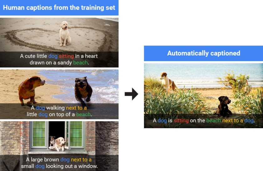 #google AI's photo recognition achieves 94 percent accuracy