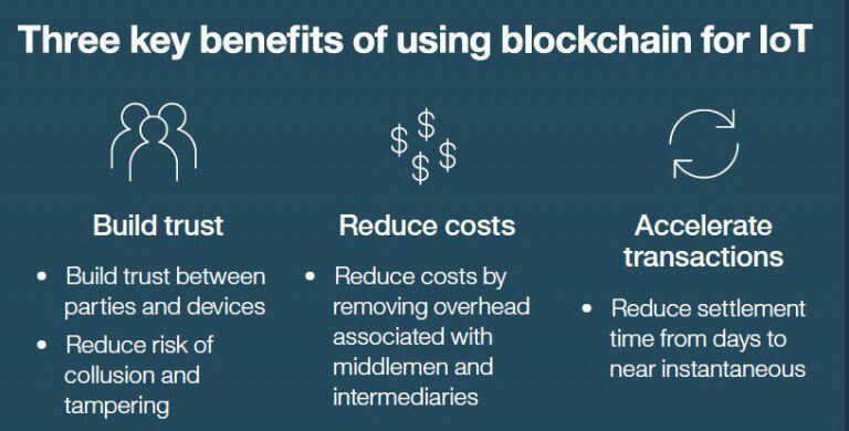 Great article on how #blockchain could impact #IoT. #InsurTech #FinTech