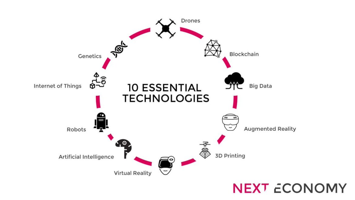 10 Emerging Technologies That Will Drive The Next Economy  #BigData #blockchain #IoT