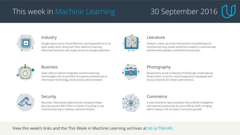 This Week in #MachineLearning, 30 September 2016. #BigData #DataScience #AI