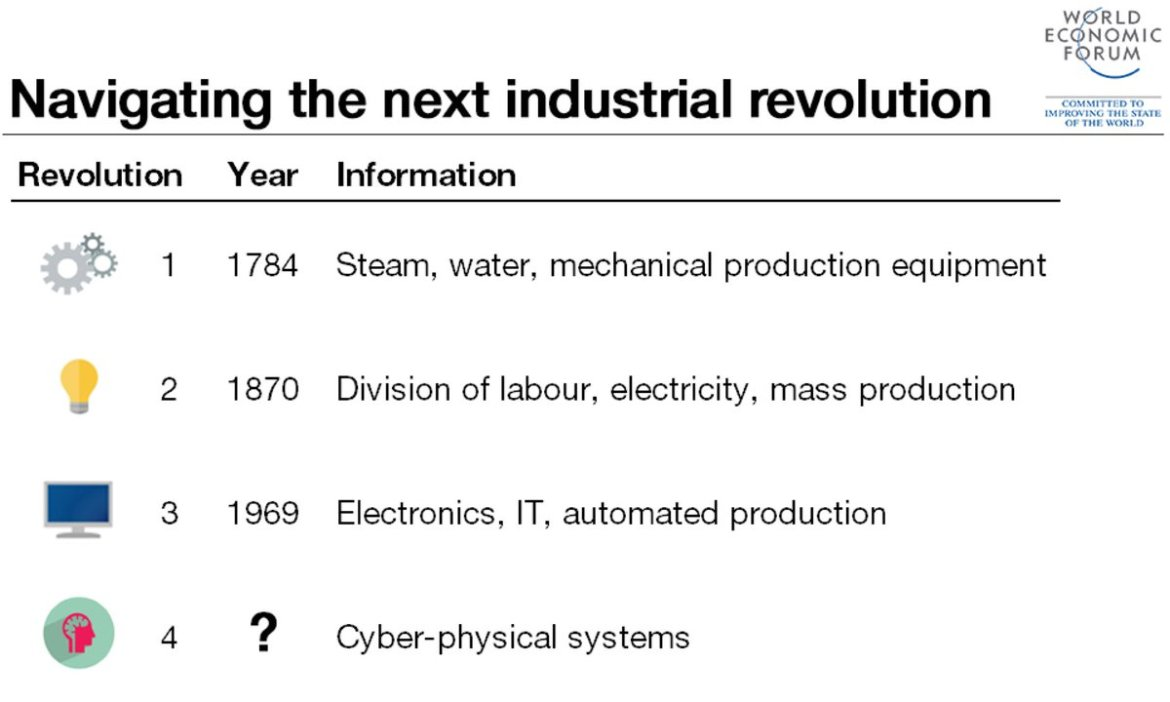 11 must-reads on the ethics of the Fourth Industrial Revolution  #iot