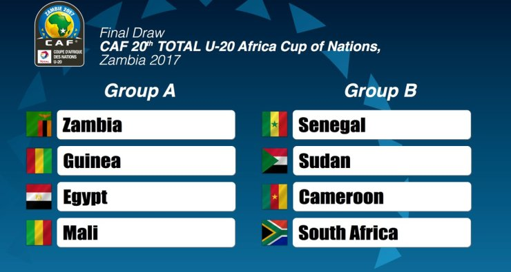 Image result for U-20 African Cup of Nations