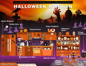 10 Spooky Kitchen Decorating Ideas To Create on a Budget halloween diy
