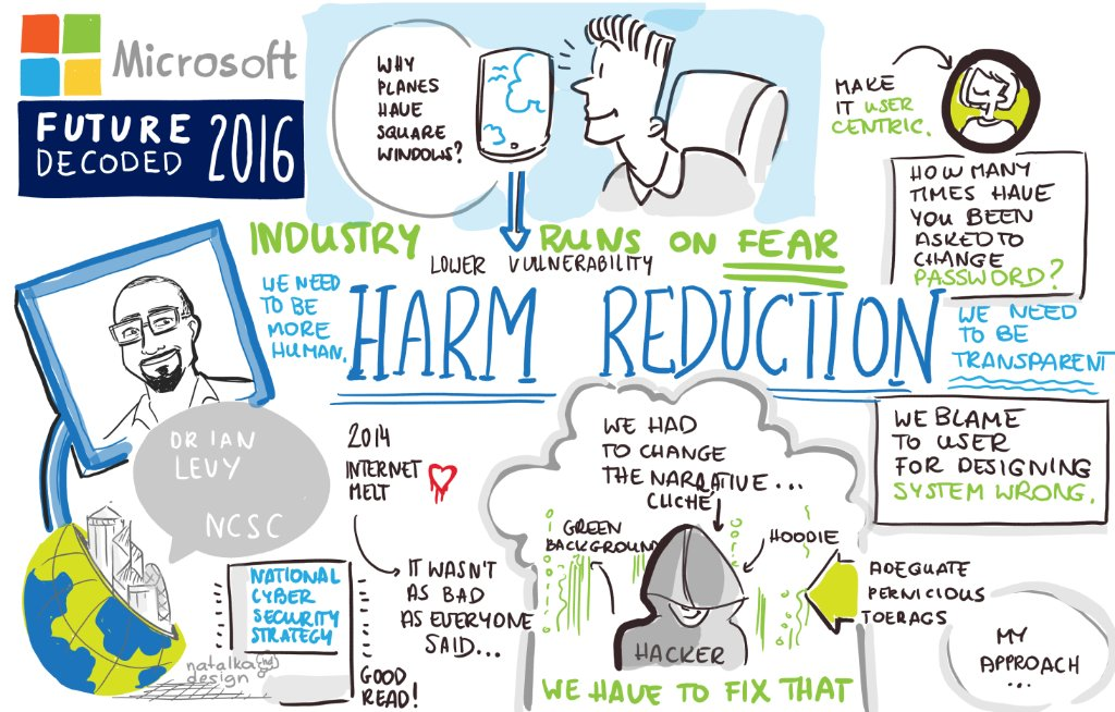 Future Decoded 2016 highlights (#FutureDecoded) - markwilson.it