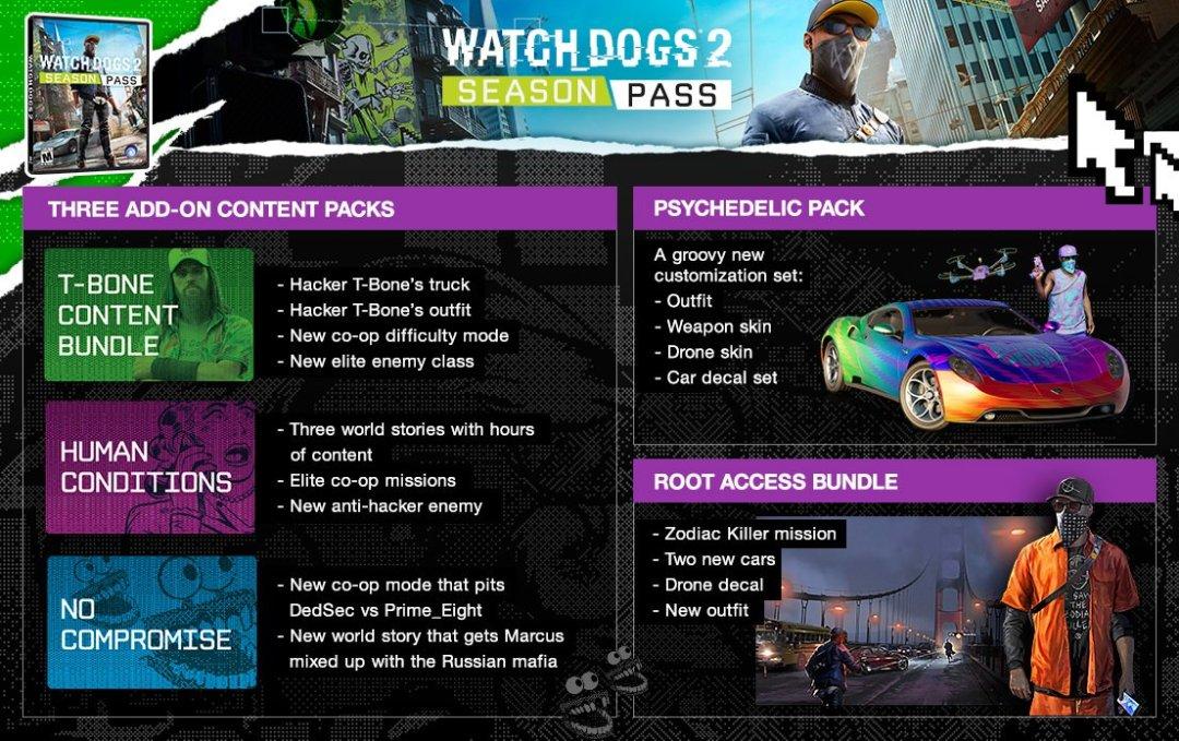Watch Dogs 2 Season Pass Detailed 5