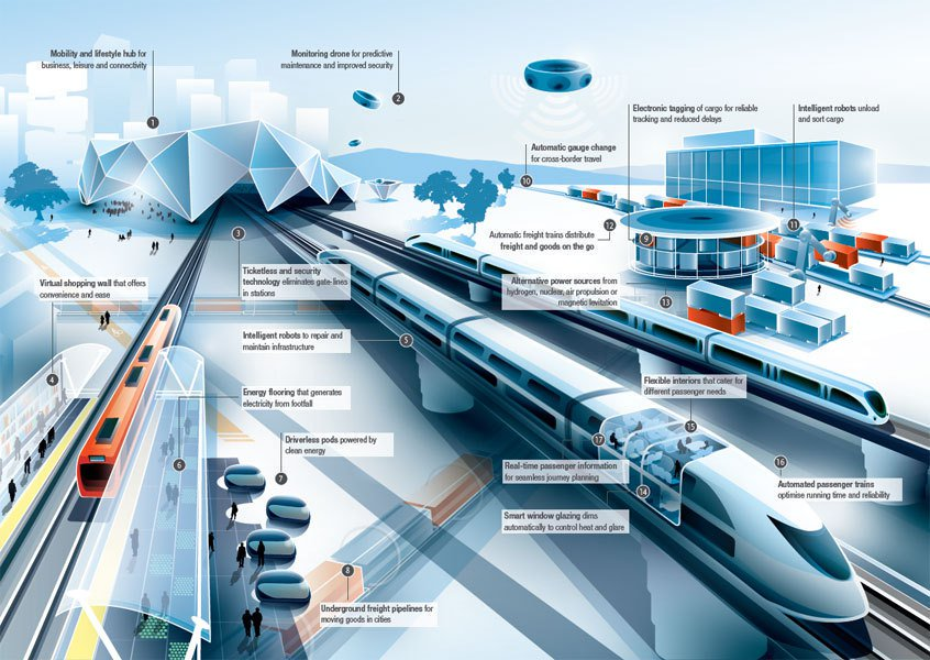 Smart Cities And The Future Of Rail    #smartcities #IoT #cloud #rail