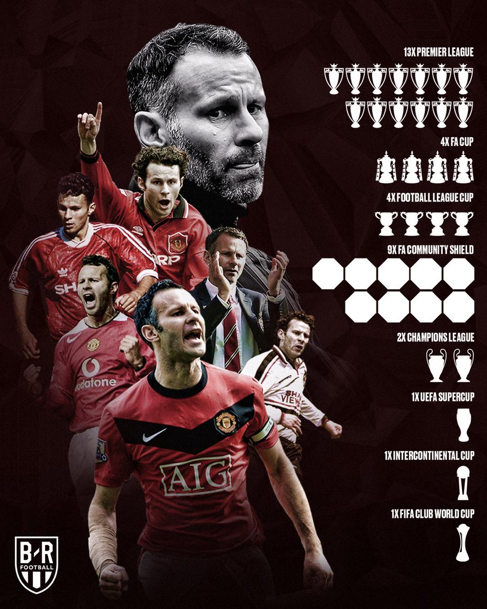 """B/R Football on Twitter: """"On this day in 1991, Ryan Giggs made his ..."""