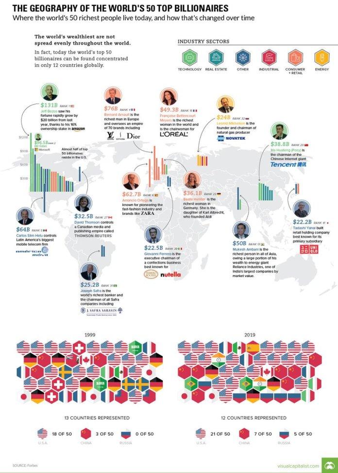 Data Driven Trends & Statistics - March 2019 | Data Driven
