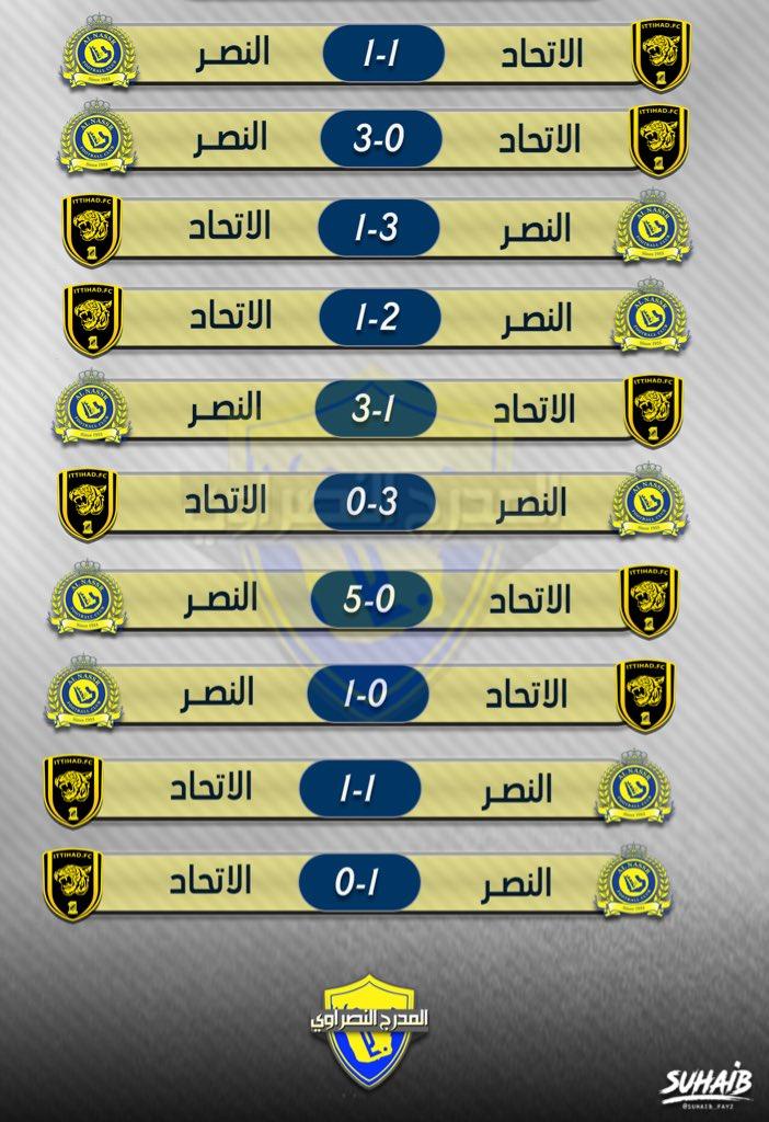 النصر نيوز No Twitter رسميا الاتحاد يستضيف النصر في نصف نهائي كأس الملك بملعب الجوهرة بجدة