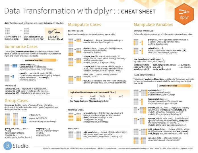 test Twitter Media - Download the most fabulous R Cheat Sheets designed by @Rstudio — https://t.co/eY55zVyXI7 #abdsc ———— #BigData #DataScience #DataMining #Statistics #MachineLearning #DeepLearning #AI #Rstats #Coding #DataViz #DataLiteracy #Rstudio https://t.co/RKEUsvrQhF