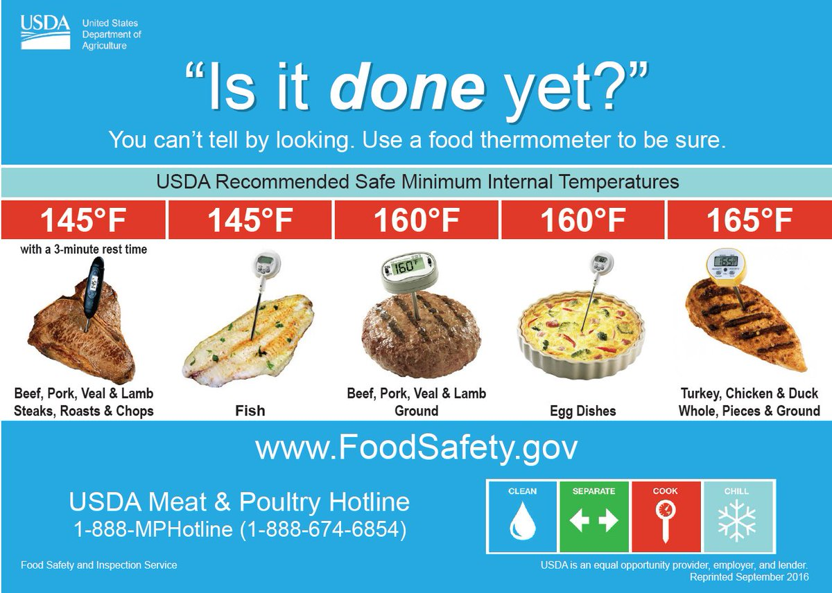 Usda Food Safety On Twitter Shopping 4 Your Memorialday