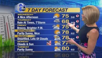 AccuWeather: Unsettled Holiday Weekend http://bit ly/2s0O44l