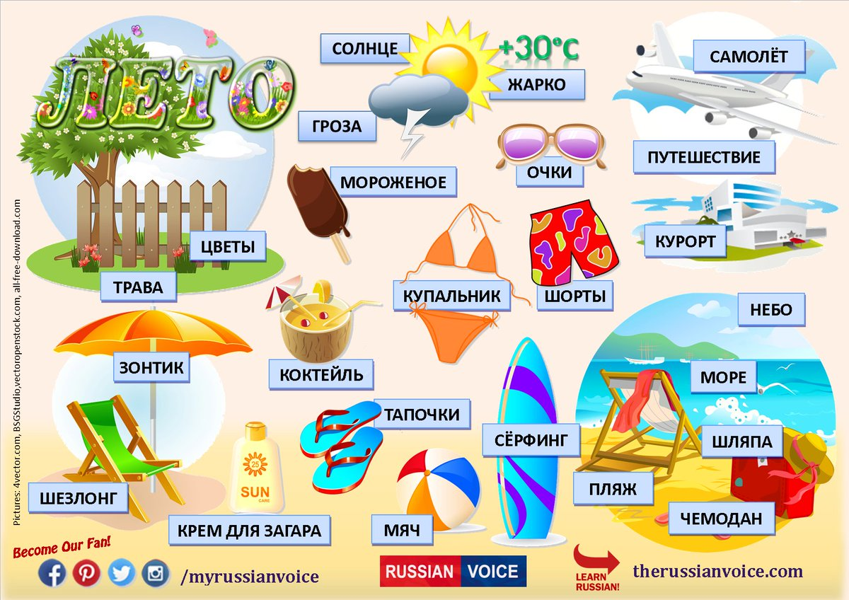 Russian Voice On Twitter Summer Vocabulary For Russian Learners Enjoy Learnrussian