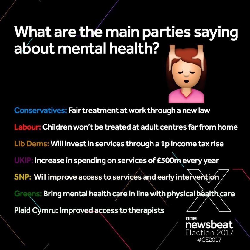 This is what all the main parties are promising around mental health ahead of #GE2017