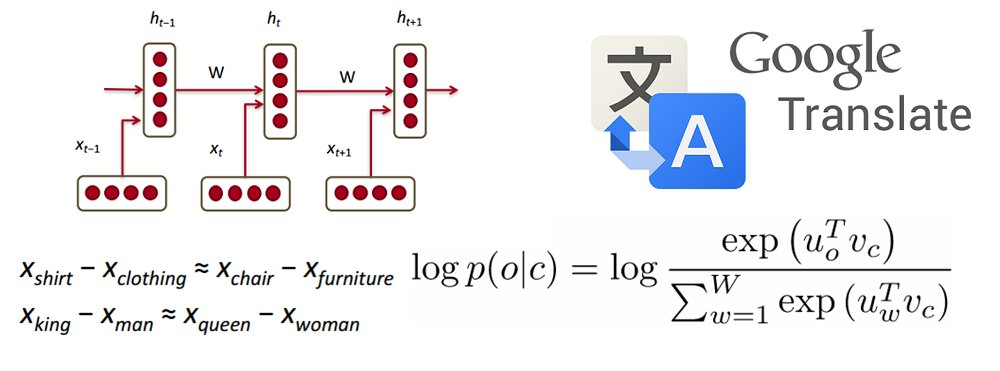 #DeepLearning Research Review: Natural Language Processing #KDN