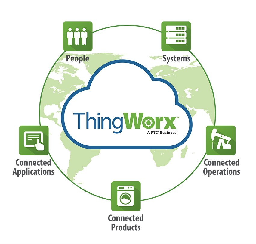IoT Central Company Spotlight - ThingWorx | #MachineLearning #IoT #RT