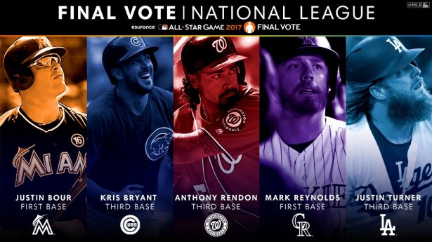 Image result for al nl final vote all star 2017