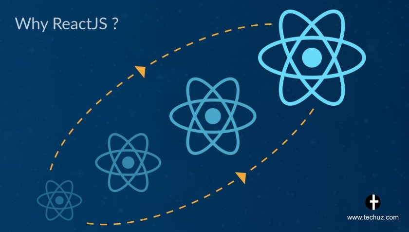 Why React is more popular now a days?  #reactjs