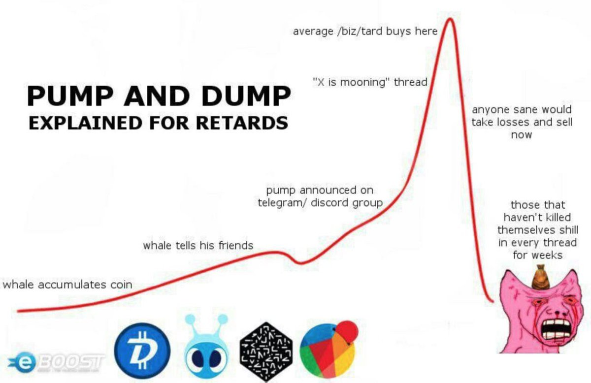 Image result for shitcoin
