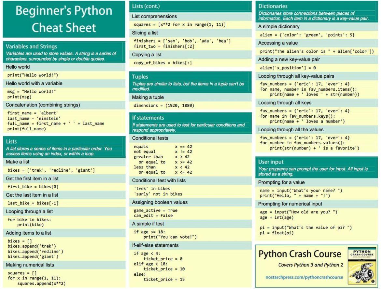 Python Crash Course - Cheat Sheets. #BigData #DataScience #Python #Programming