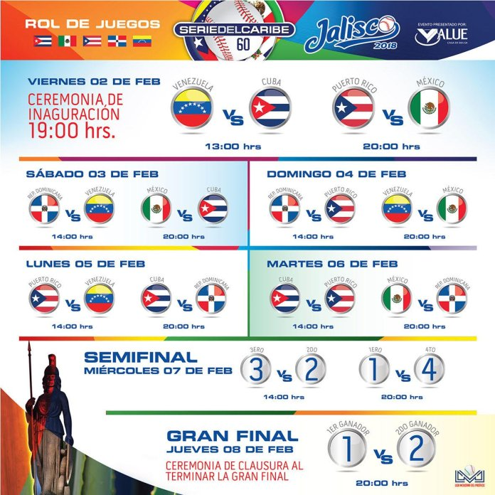 Serie del Caribe 2018 calendario