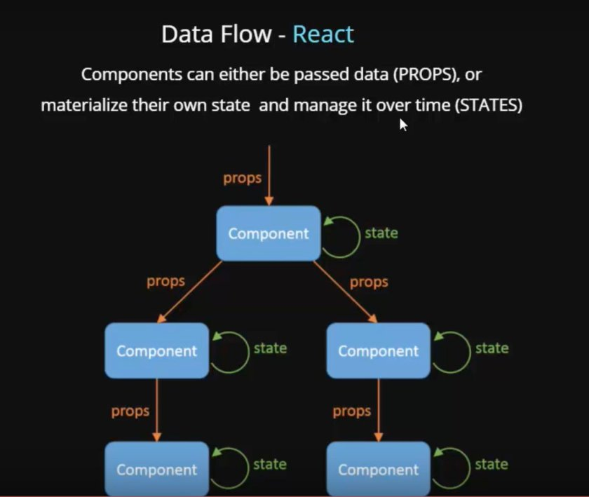 Props and Data Flow in #ReactJS:  #JavaScript