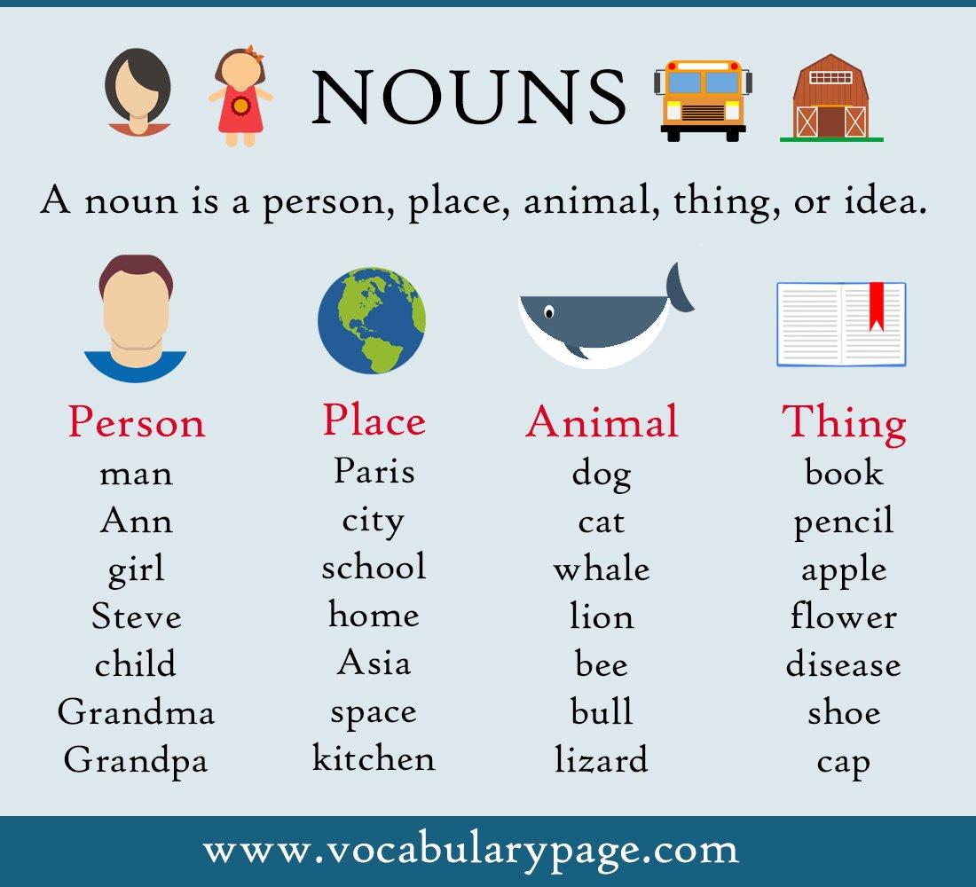 Vocabulary Page Vocabpage
