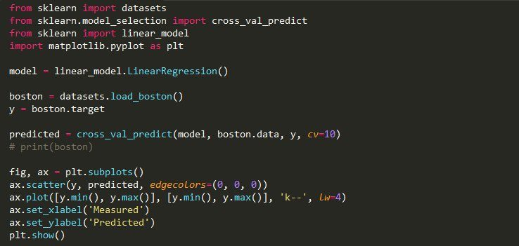 Visualizing Cross-validation Code  #MachineLearning #dataviz