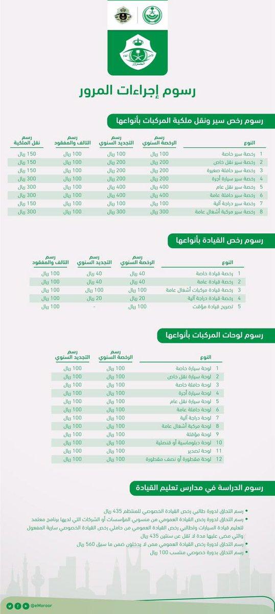 المرورالسعودي On Twitter قبل إصدار رخصة القيادة خصوصي