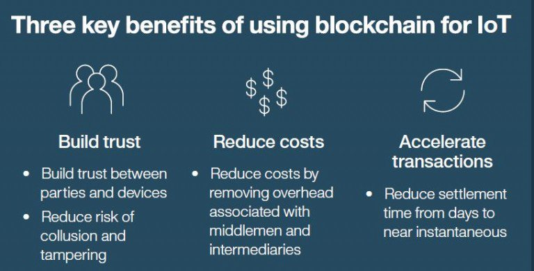 Blockchain means big changes for IoT: Are you ready? | #IoT #IBM #RT