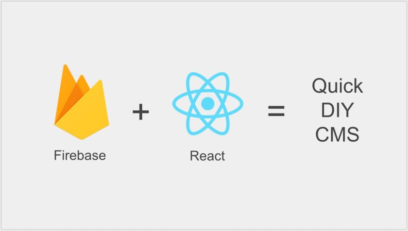 How to Build a #ContentManagement System in just 1 day!   #JavaScript #React #Reactjs #CMS